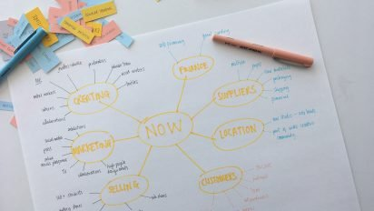 Spider diagram of business planning in yellow, blue and black ink on a sheet of white paper, laid on a white table surrounded by pens and small pieces of coloured paper.